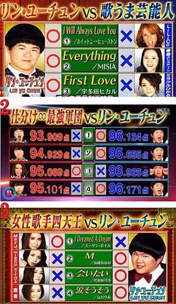 2013林育群日本卡拉OK比賽表現01