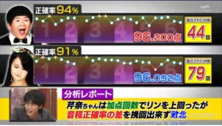 20130927小胖對長谷川芹奈3-3