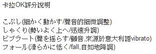 20130405日本卡拉OK評分說明