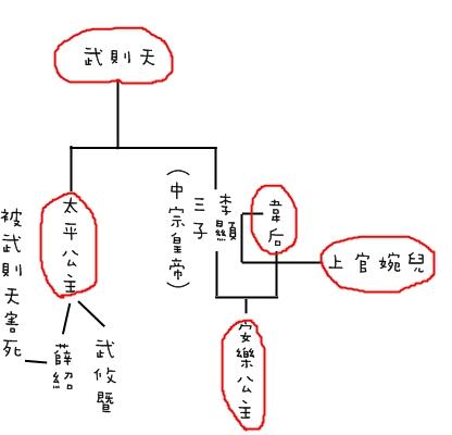 亂世紅顏人物圖.jpg