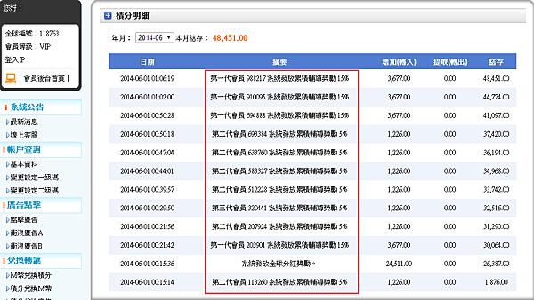 螢幕截圖 2014-06-01 09.09.51