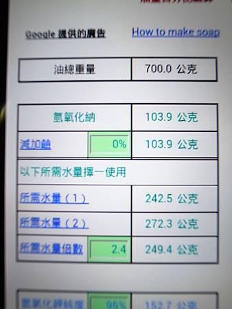 20140125超失敗的第八次打皂01.jpg