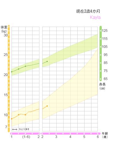 graph8749_1c