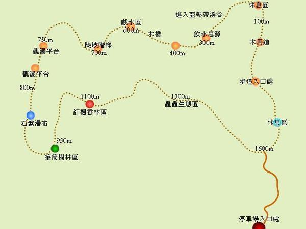 林美石磐步道導覽圖