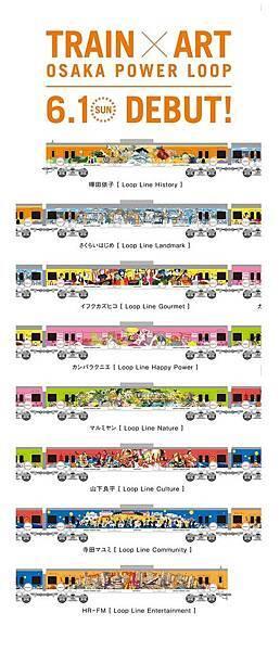 大阪環狀列車