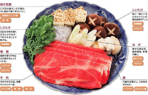 壽喜燒Sukiyaki