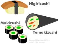 各種壽司圖