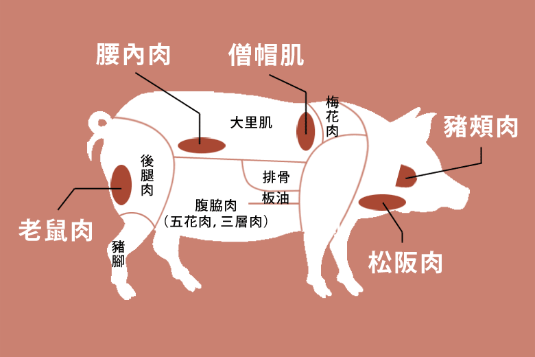 pork-p1.png