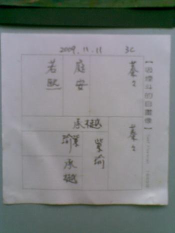 2-2_集體創作_畫者20091111