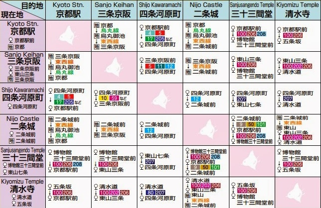 www_city_kyoto_lg_jp kotsu cmsfiles contents 0000028 28378 sinomote_pdf