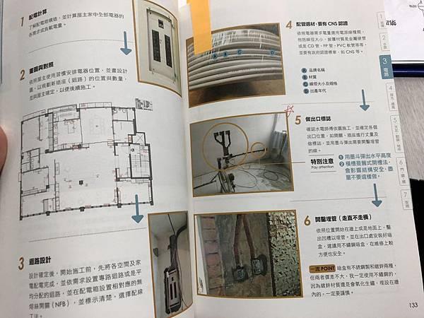 最強裝修一流工法:設計師必學,圖面到工地之間最詳細的指導書 (8).JPG