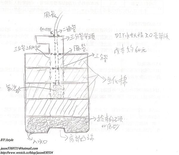DIY水妖精3.0豪華版.jpg
