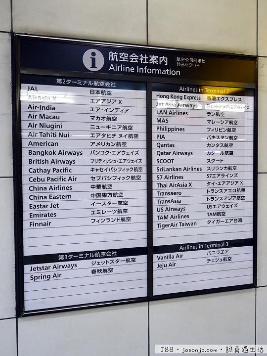 搭JR成田特快N'EX從成田機場進東京