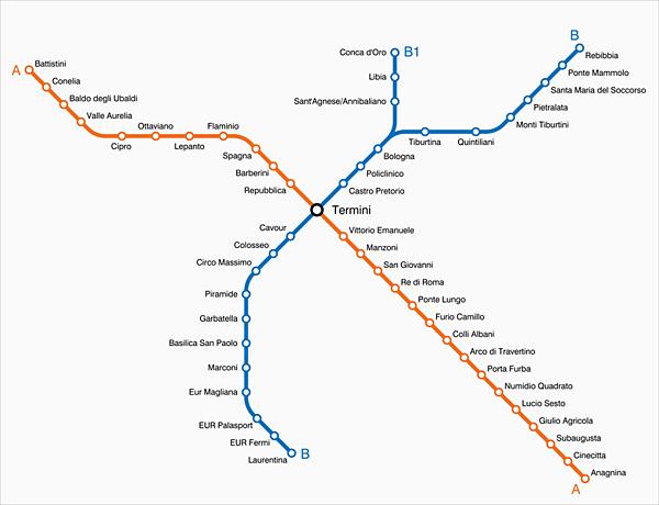 羅馬地鐵圖