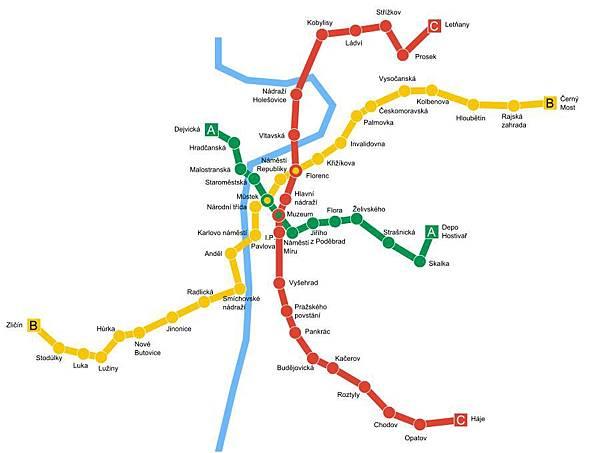布拉格地鐵圖