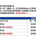 螢幕截圖 2014-04-04 11.48.02.png