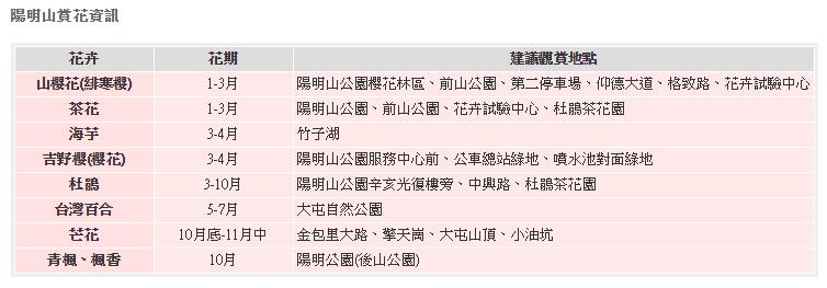 陽明山花季.png