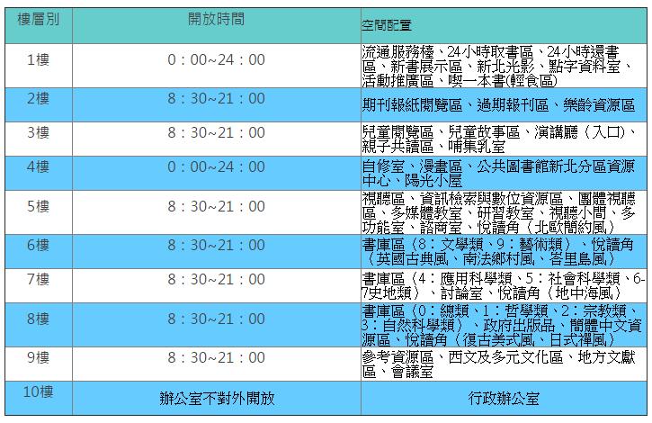 螢幕截圖 2015-05-14 19.13.12.png