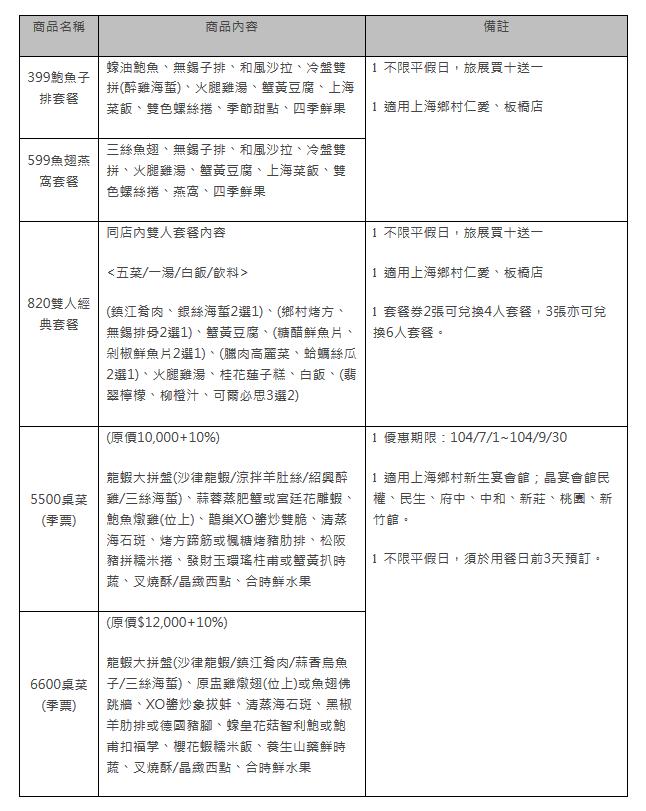螢幕截圖 2015-05-22 14.22.29.png