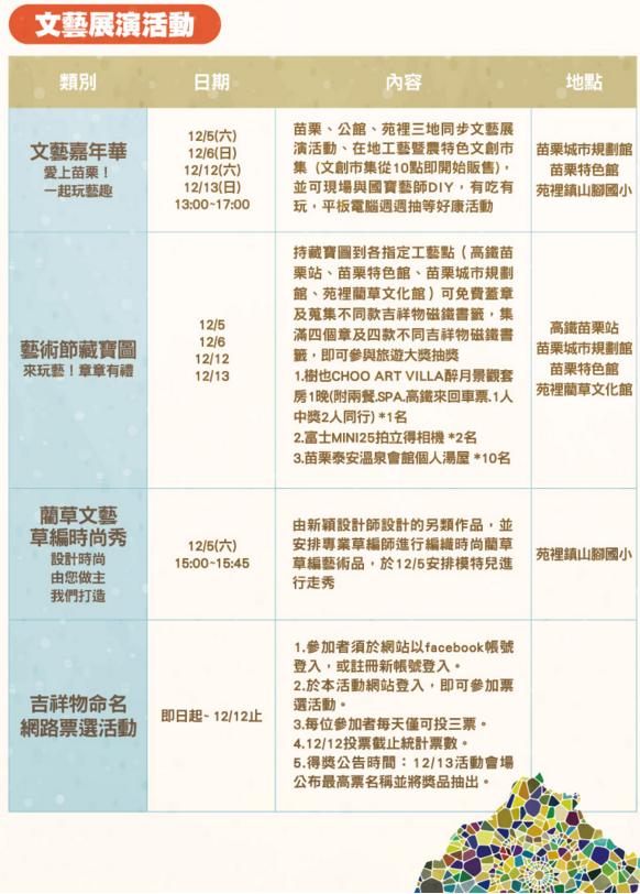 螢幕截圖 2015-12-07 14.11.02.png