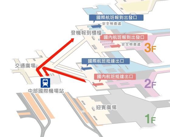 機場電車站.png