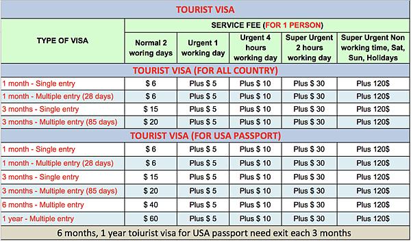TOURIST VIETNAM VISA 2017.png