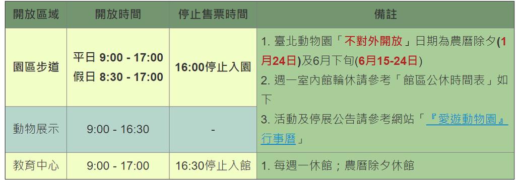 螢幕截圖 2020-05-05 17.50.05.png