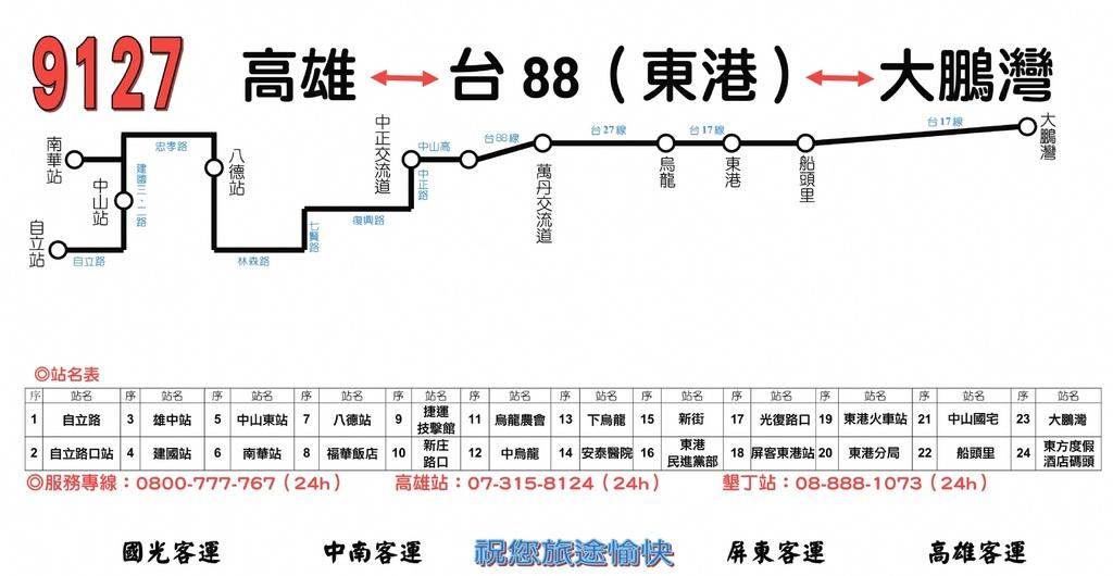 9127高雄-台88(東港)-大鵬灣1080612-02.jpg