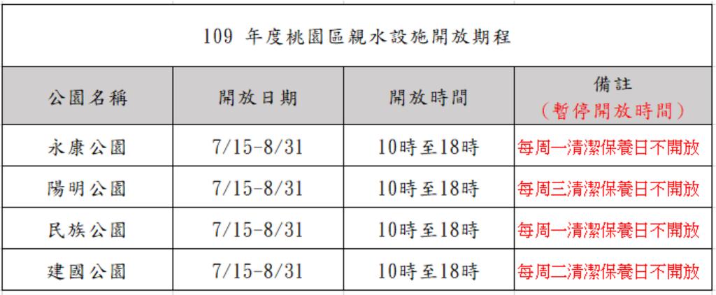 螢幕截圖 2020-07-15 14.53.40.png
