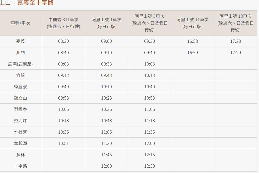 螢幕截圖 2020-11-11 23.52.30.png