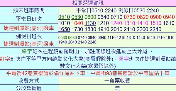 螢幕截圖 2021-01-29 00.41.57.png