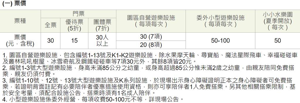 螢幕截圖 2021-03-02 13.51.51.png