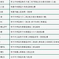 螢幕截圖 2021-04-16 15.46.55.png