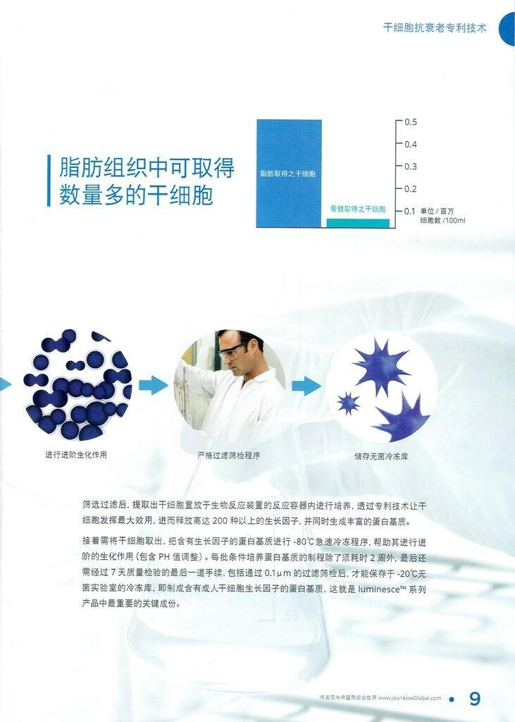 JS-幹細胞抗衰老技術-4.jpeg