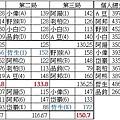 績分表.JPG