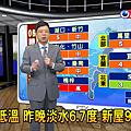 民視主播-林嘉愷