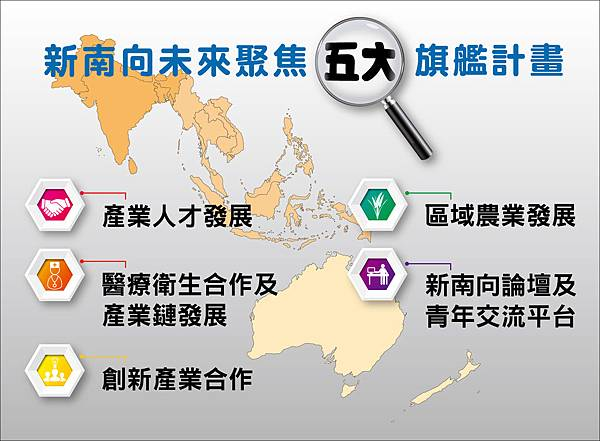 新南向未來聚焦new(2).jpg
