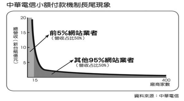 CHT long tail.jpg