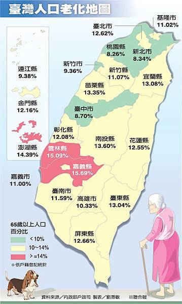 臺灣人口老化地圖.jpg