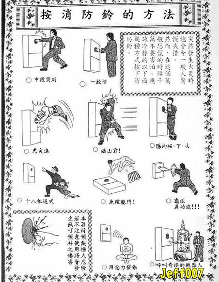press 消防鈴的方法.jpg