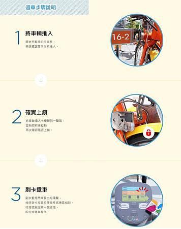2014-10-01 21_11_45-iBike 臺中市公共自行車.jpg