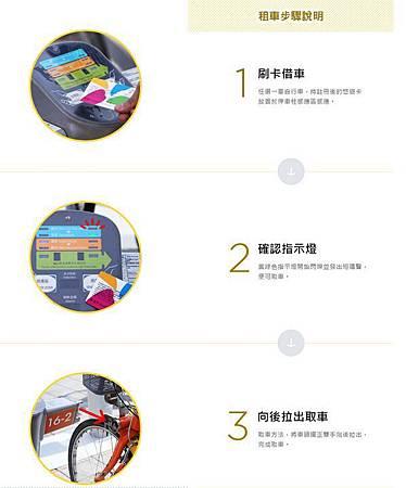 2014-10-01 21_11_11-iBike 臺中市公共自行車.jpg