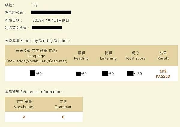 N2成績單
