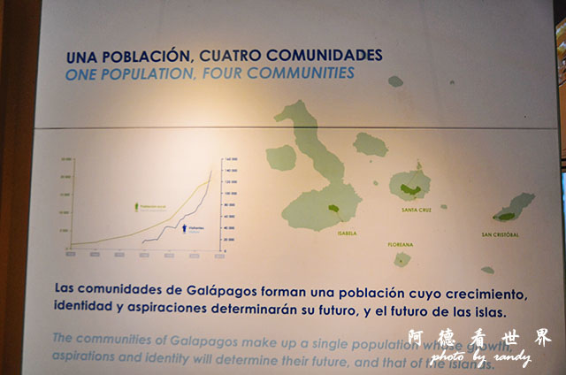 galapagos10D7000 103.JPG