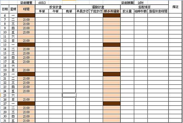 5月份減肥計畫表