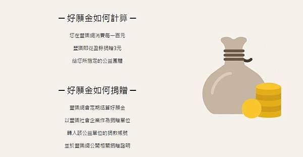 豐樂網-好願金計算與捐贈.jpg