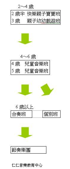 仁仁地教學系統.JPG