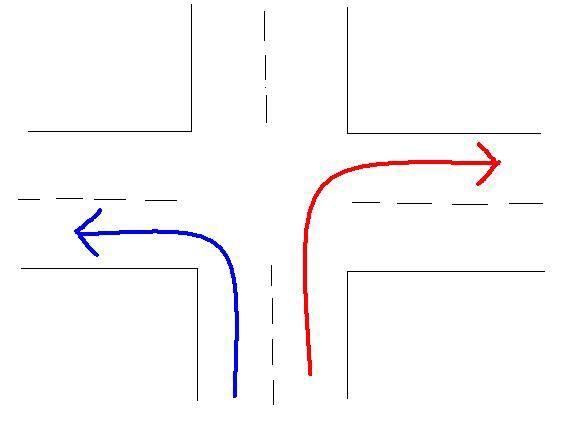 右駕轉彎模擬圖