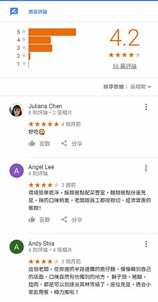 大吉食堂評論