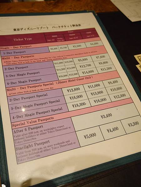 Tokyo Disneyland Hotel 小飛俠彼得潘明星房 (63)